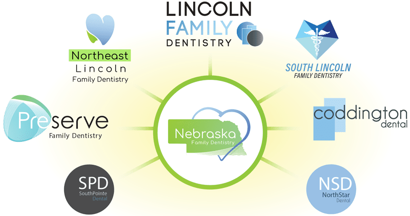 Image showing all locations of Nebraska Family Dentistry. Find a dentist near me in Lincoln, NE and schedule today.